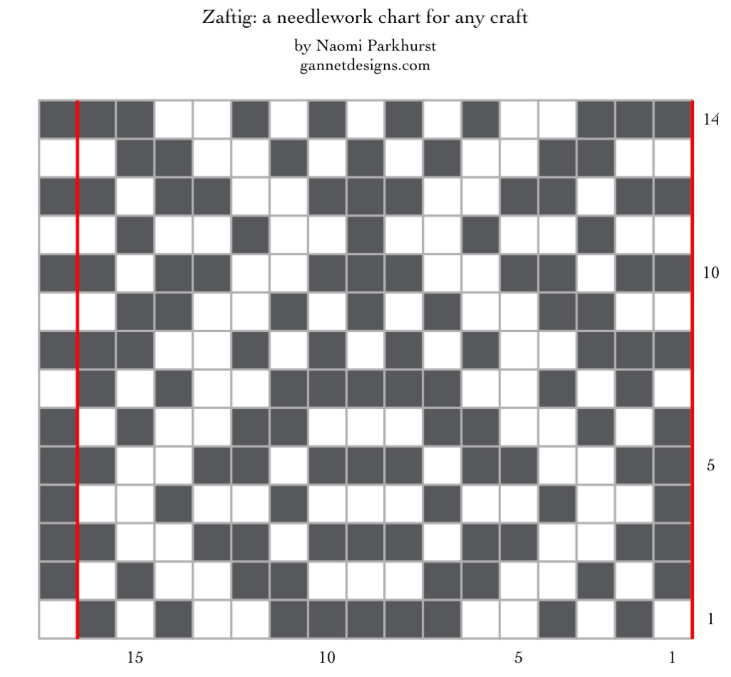 chart depicting how to work Zaftig needlework as dark and light squares