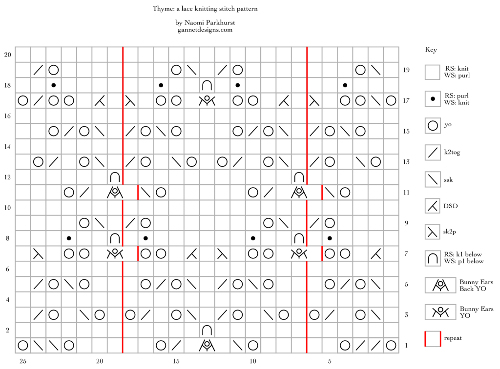 chart using symbols to explain how to knit Thyme lace
