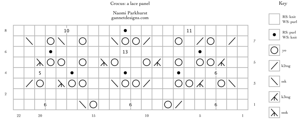 chart using symbols to show how to knit Crocus lace