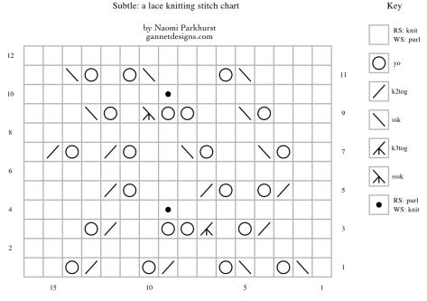 chart using symbols to explain how to knit Subtle lace.