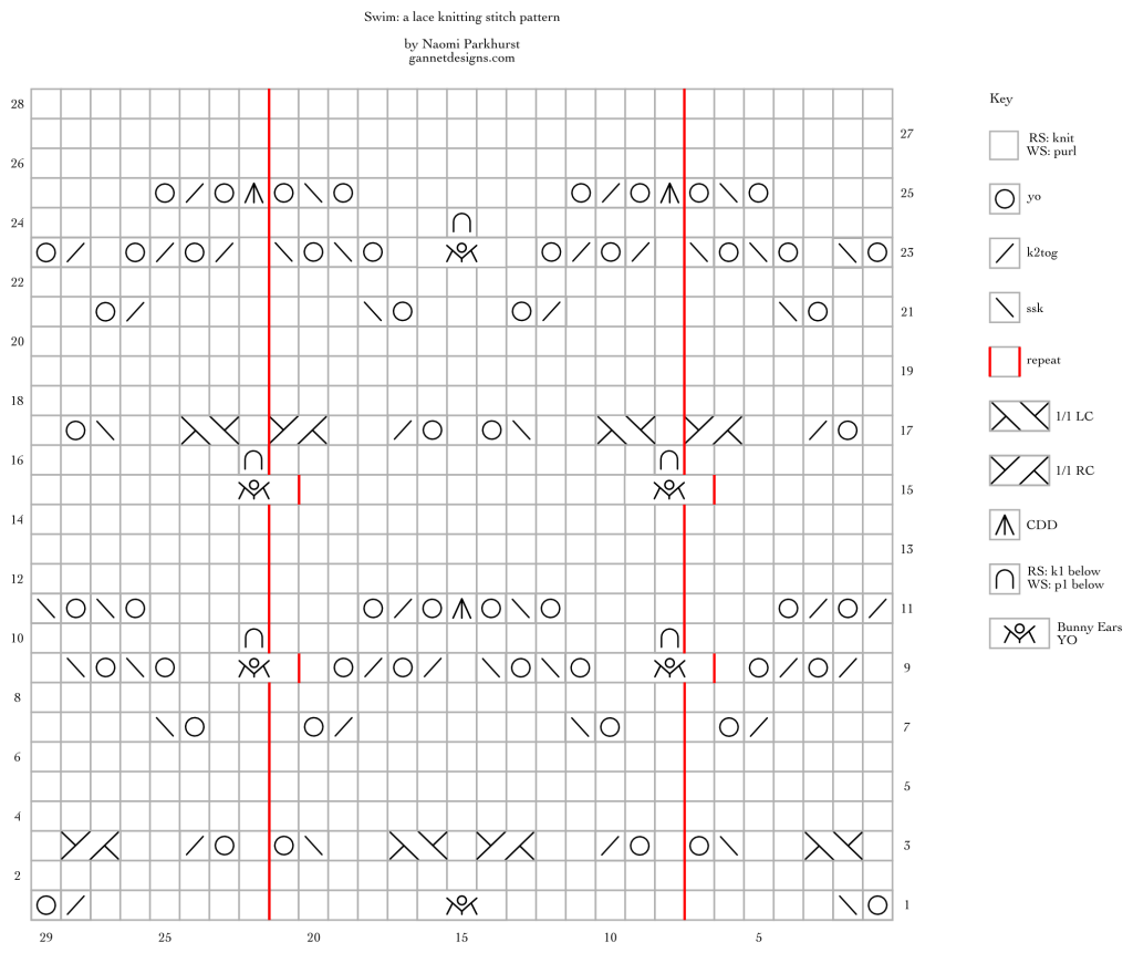 Chart showing how to knit Swim lace with special symbols