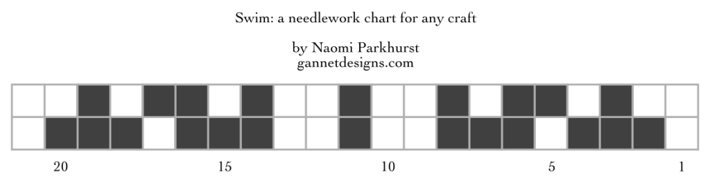 Chart showing how to work Swim needlework as dark and light squares