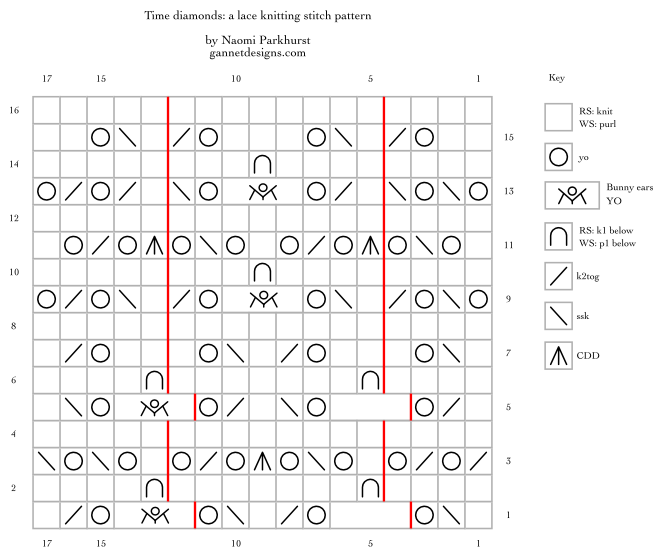 chart using symbols to show how to knit Time diamonds lace