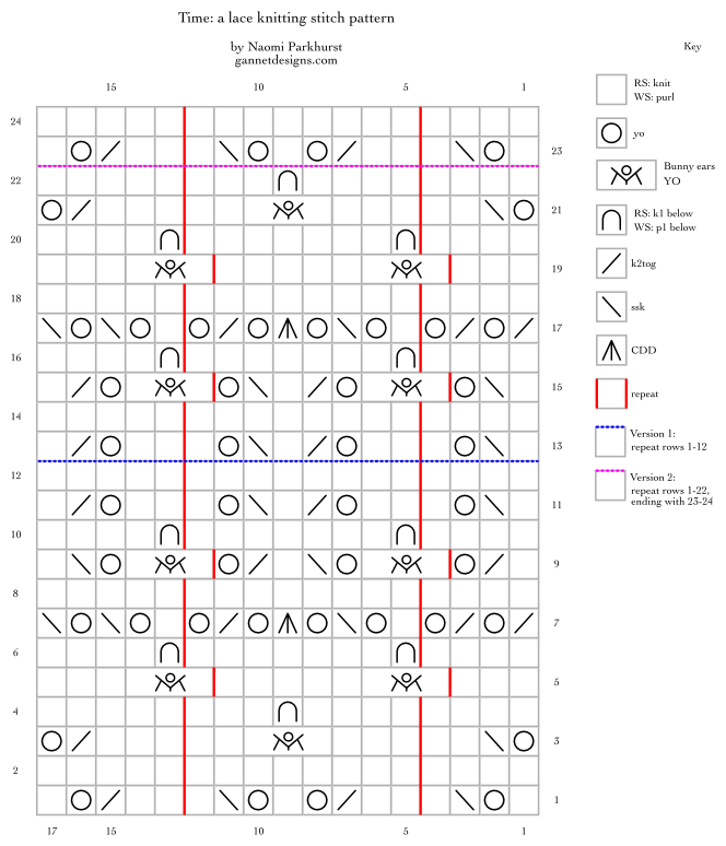 chart using symbols to show how to knit Time lace