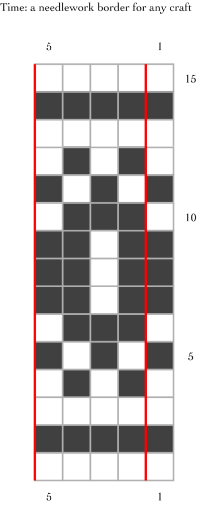 Chart demonstrating how to work the Time needlework border using dark and light squares