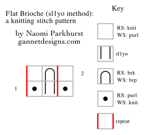 chart demonstrating how to knit flat brioche with the slip 1, yo method by means of knitting chart symbols