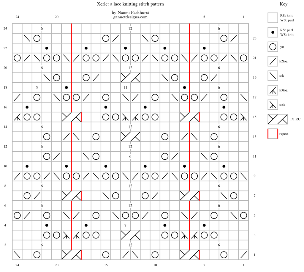 special chart using symbols to show how to knit Xeric lace.
