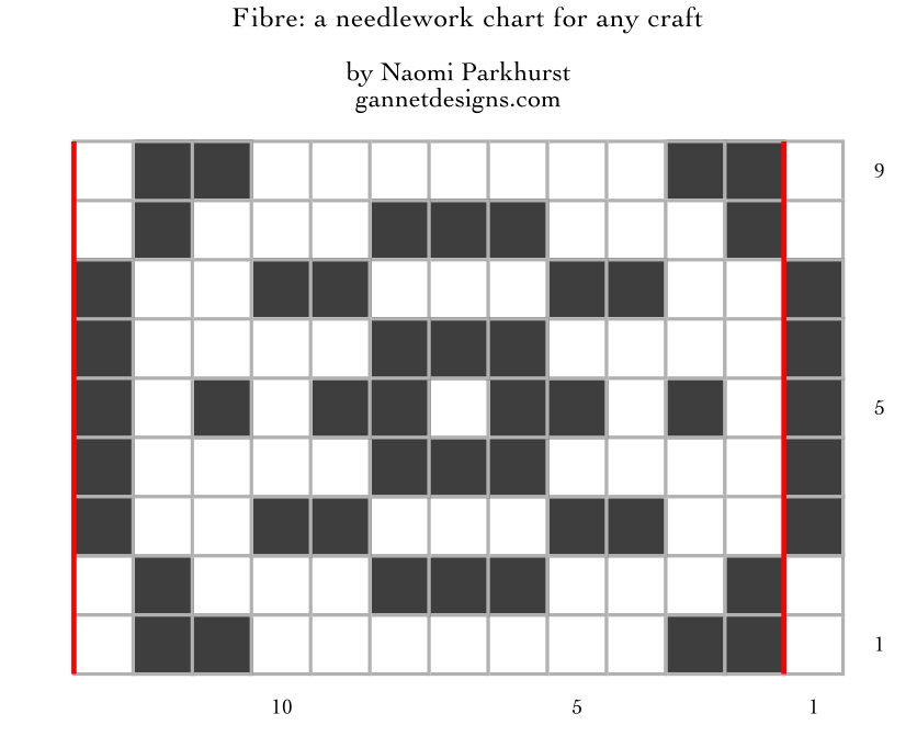 chart showing how to work Fibre needlework by means of dark and light squares. See written instructions below.