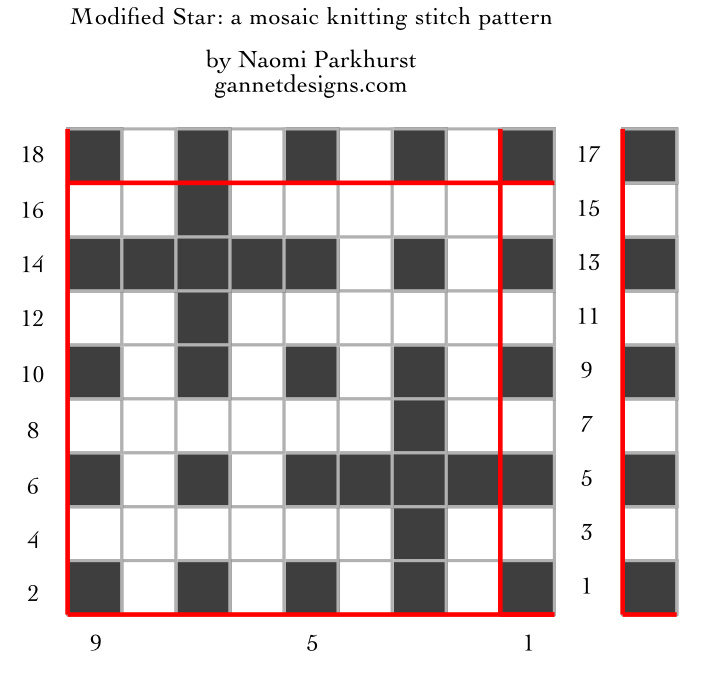 mosaic knitting chart showing how to work the pattern by means of dark and light squares. See below for written instructions.