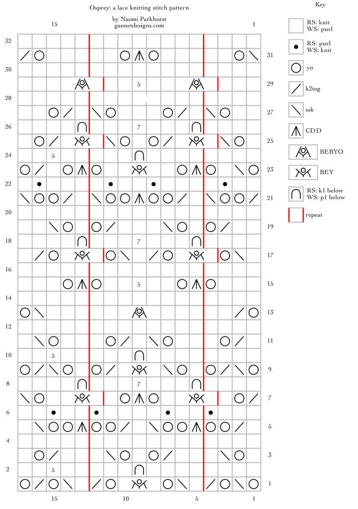 chart explaining how to knit Osprey lace using special symbols; written instructions follow