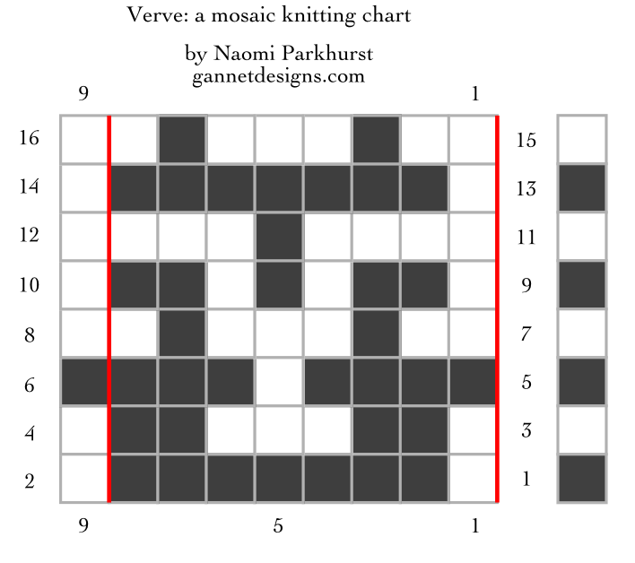 chart showing how to work Verve mosaic knitting by means of dark and light squares