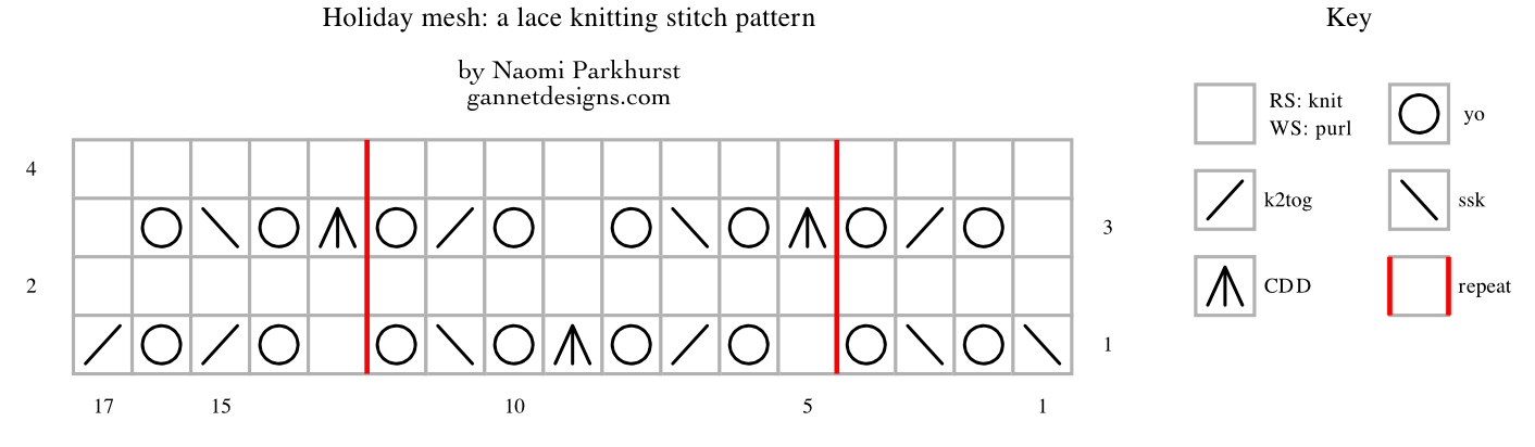 chart showing how to knit Holiday mesh with special symbols. Written instructions in blog post.
